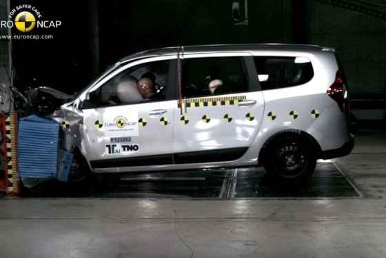 Dacia Lodgy w teście Euro NCAP