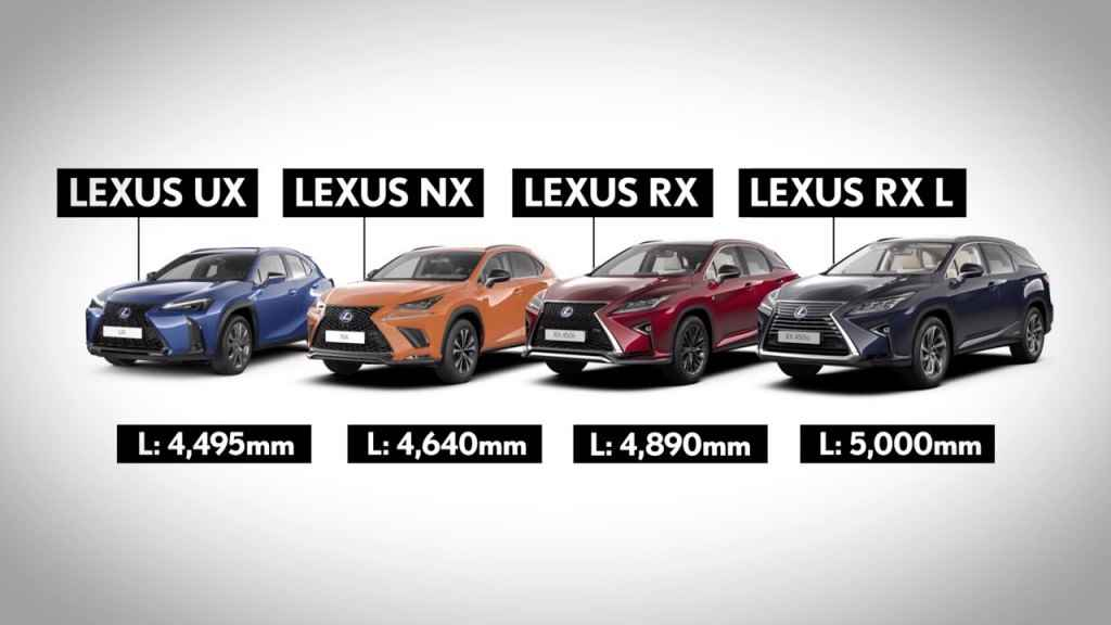 SUVy Lexusa